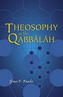 THEOSOPHY IN QABBALAH